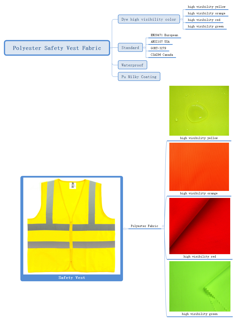 Polyester High Visibility Fabric for Safety Vest